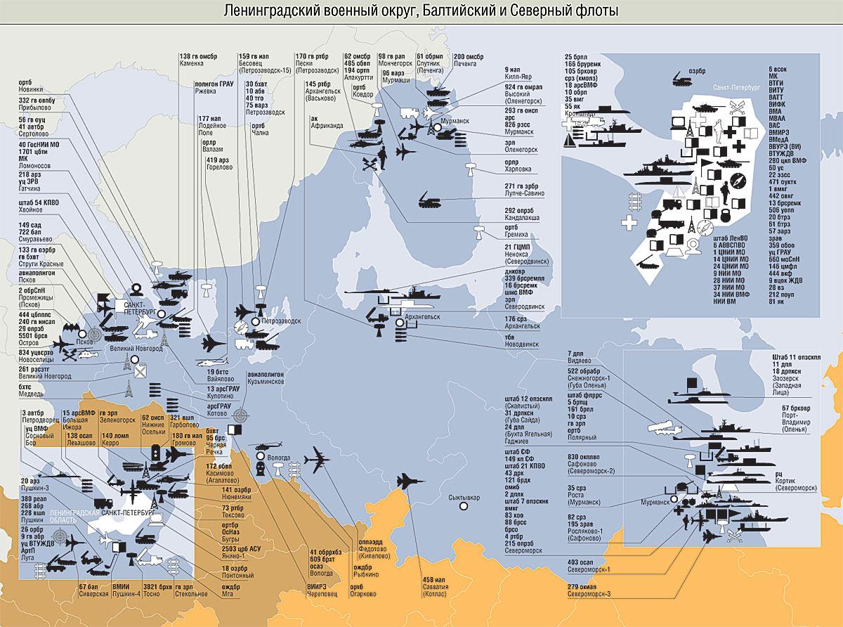 Балтийский и северный флоты 282 кб