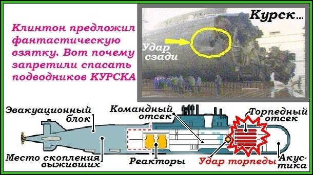 гибель атомной подводной лодки курск год